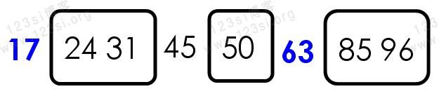 快速排序(Quicksort)